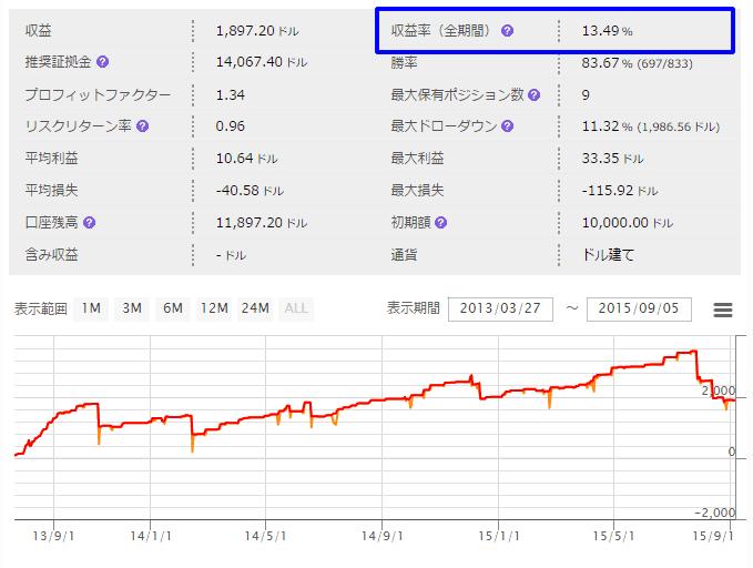 ea_shirokuma_profit