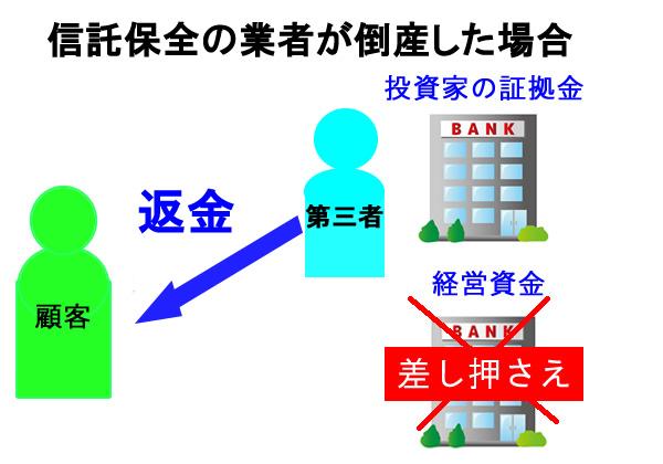 shintakuhozen