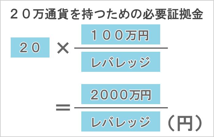 20万通貨の必要証拠金=2000万円÷レバレッジ