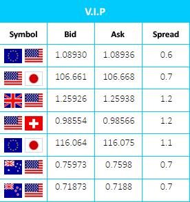 vip-sp