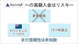 aceforex-2