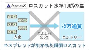 aceforex-3
