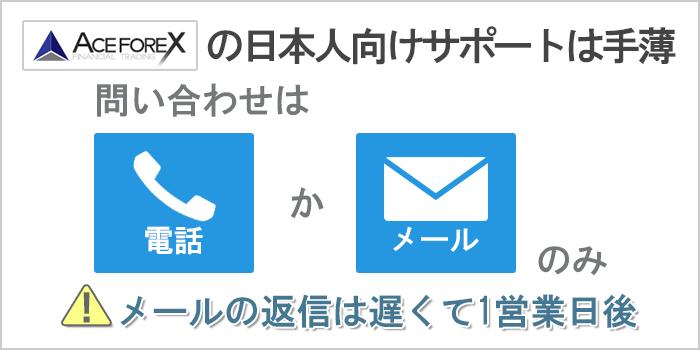 ACEFOREXの日本語サポートは電話かメールのみ