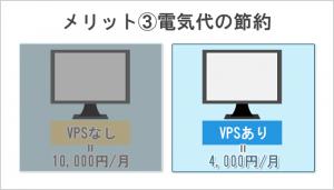 vps-3