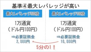 lowest-deposit-ranking-4