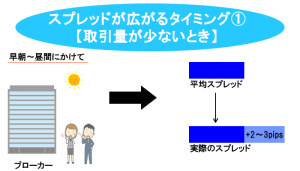 ② (3)