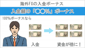 bonus-attentio-1