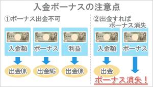bonus-attentio-2