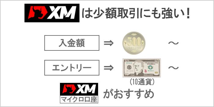 XMは500円入金、10通貨エントリーで取引できる