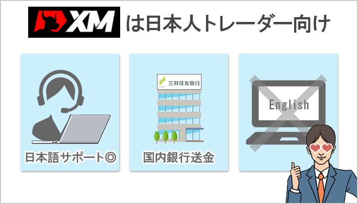 XMはサポート・入金などサービスが全て日本人向けに整備されている
