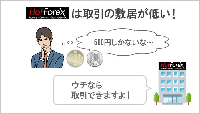 HotForexは最低5ドルの入金で取引できる
