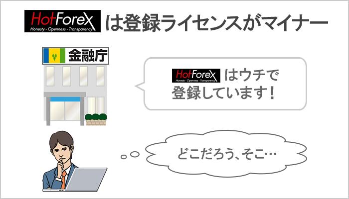HotForexは登録しているライセンスがマイナー