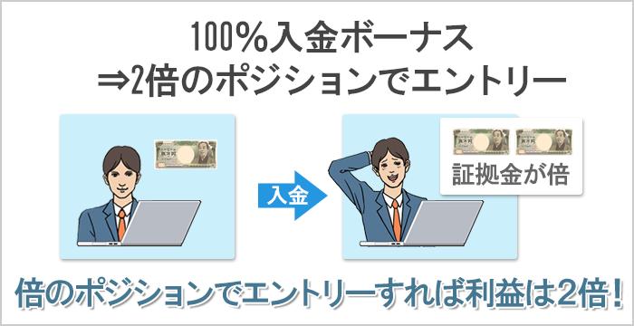 XMで口座開設するなら100%ボーナス対応の口座タイプを選ぶのが先決
