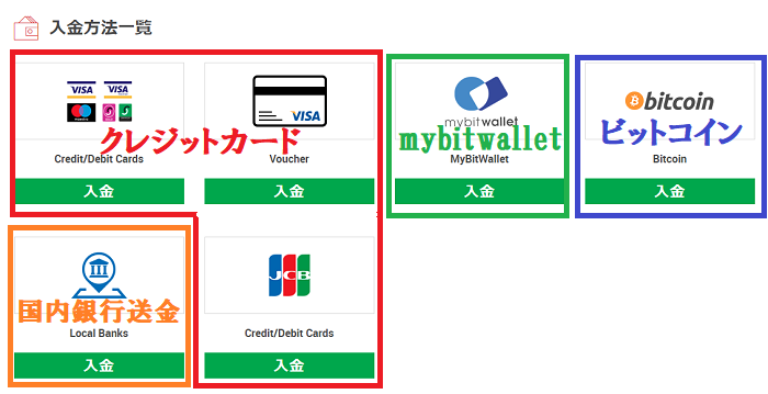 XM4つの入金方法一覧・選択画面